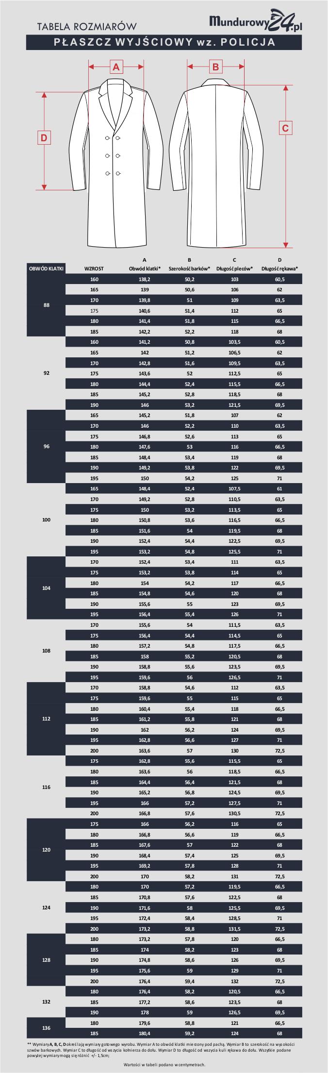 Tabela rozmiarów: Płaszcz wyjściowy całoroczny POLICJA